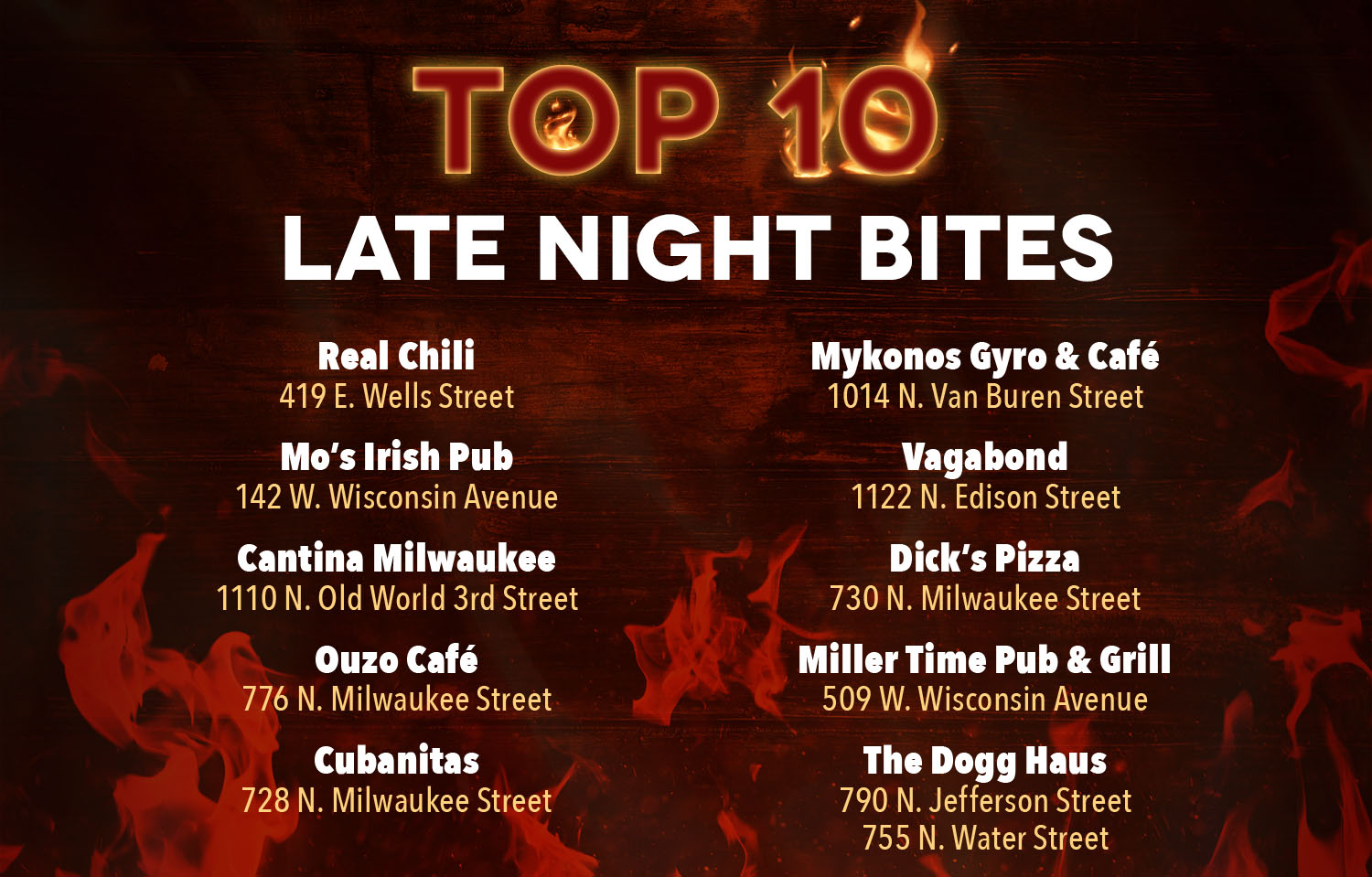 Milwaukee Downtown Top 10 Late Night Bites
