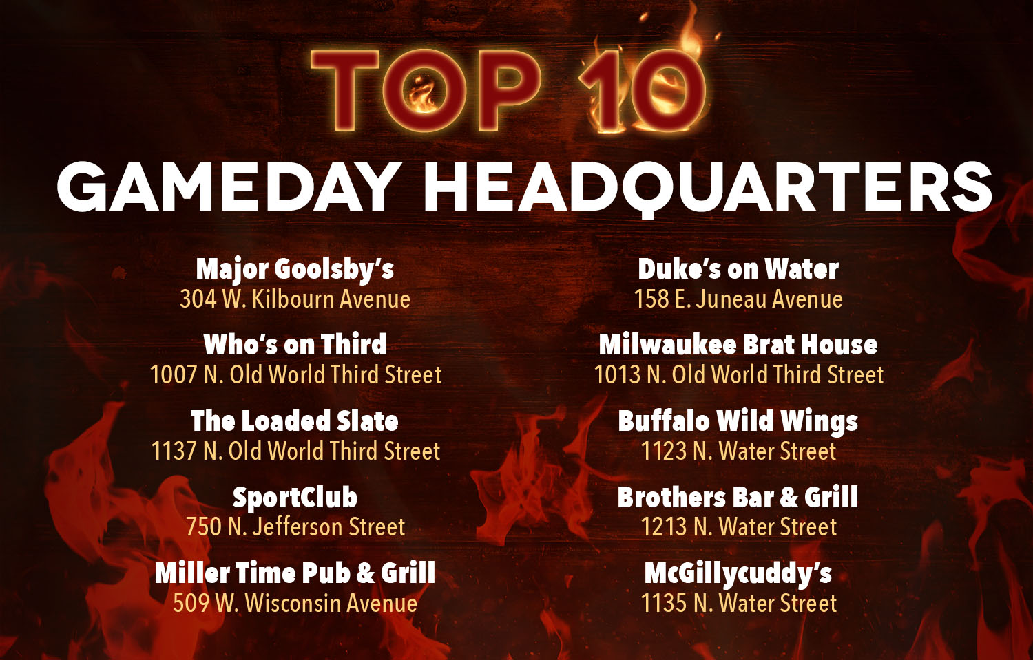 Milwaukee Downtown Top 10 Gameday Headquarters