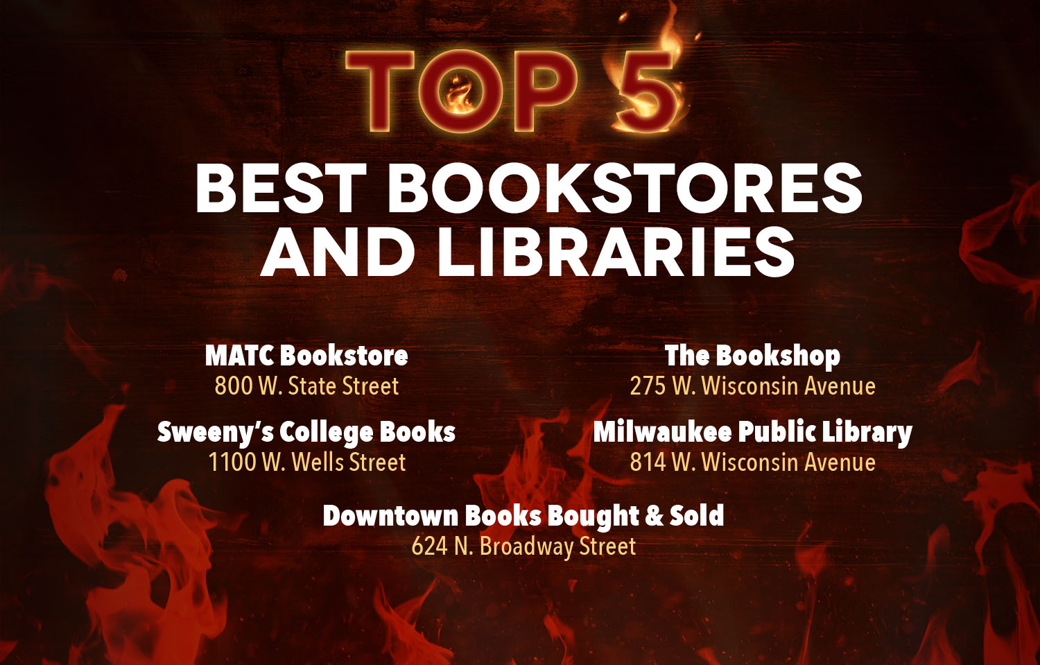 Milwaukee Downtown Top 5 Best Bookstores and Libraries