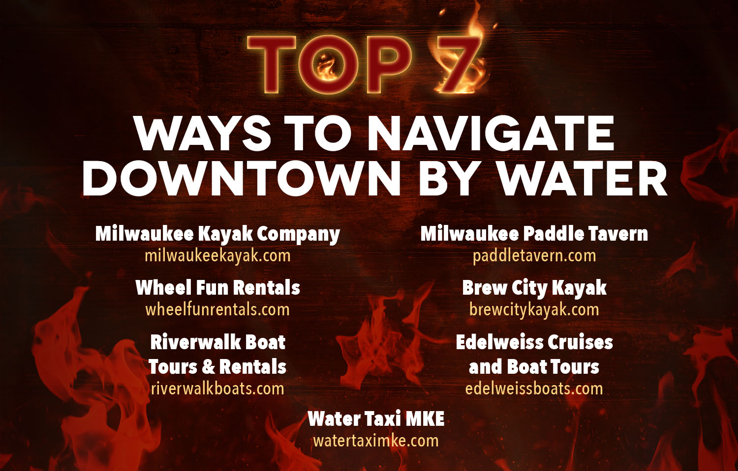 Milwaukee Downtown Top 7 Ways To Navigate Downtown By Water